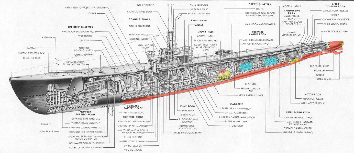 perch base submarine  nautical terms and glossary